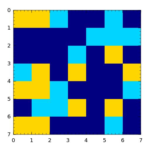 jordan normalform basiswechselmatrix